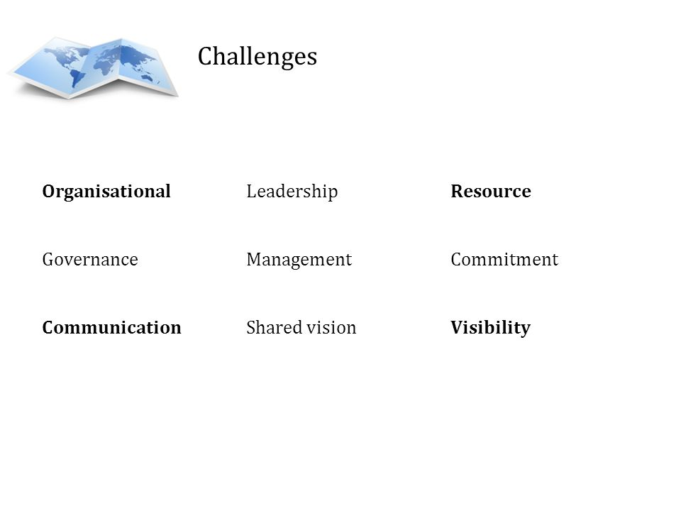 Challenges Organisational Leadership Resource