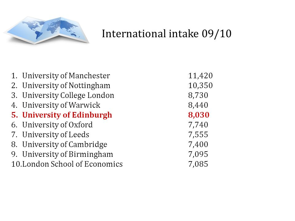 International intake 09/10