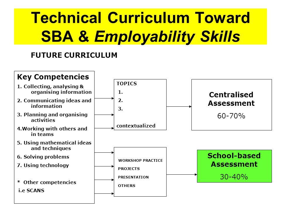 Technical Curriculum Toward SBA & Employability Skills