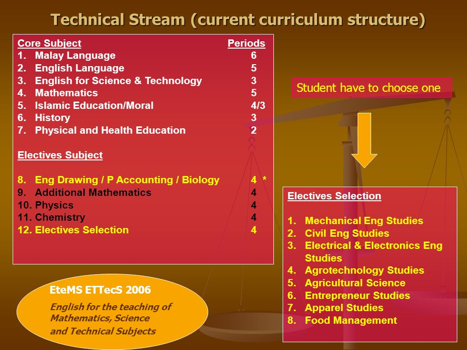 Technical Stream (current curriculum structure)