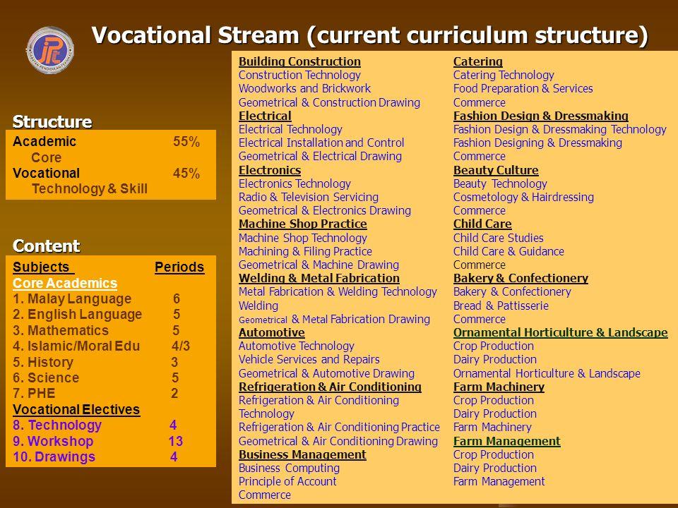 Vocational Stream (current curriculum structure)