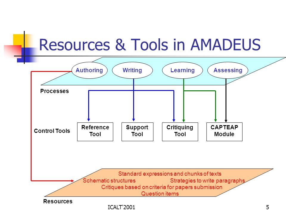 Resources & Tools in AMADEUS