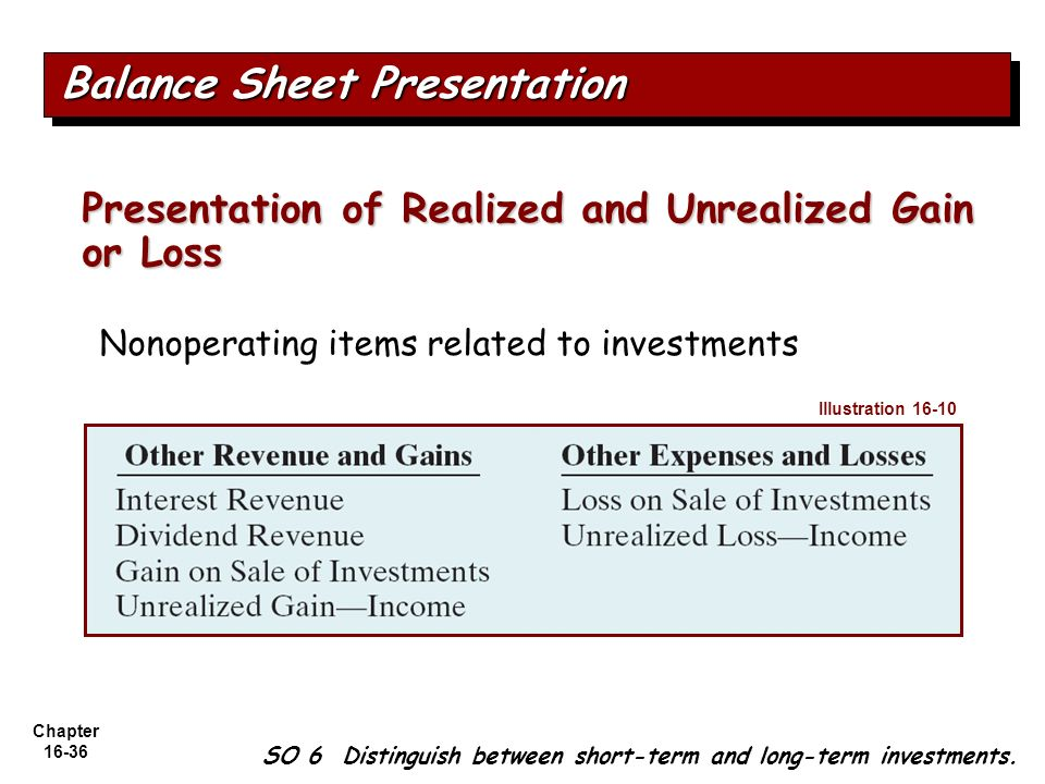 accounts realized gains and losses and Realized vs unrealized realized business gains and losses cover those transactions that are completed, such as the revenue from merchandise sales that customers have already paid for.
