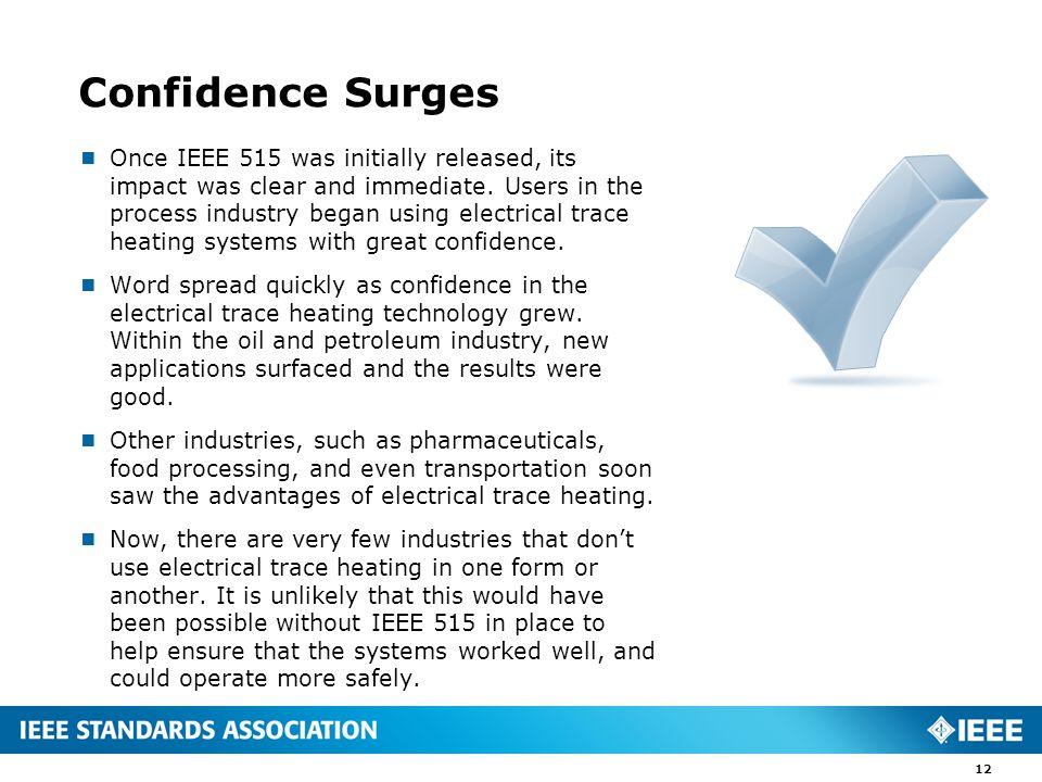 Confidence Surges