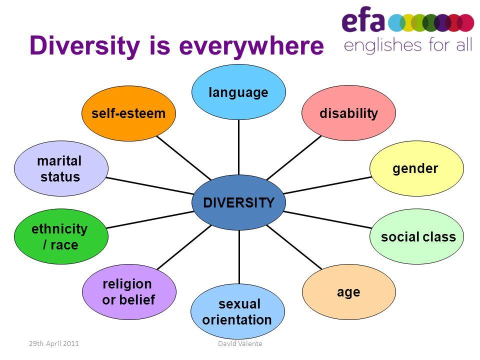 Diversity is everywhere