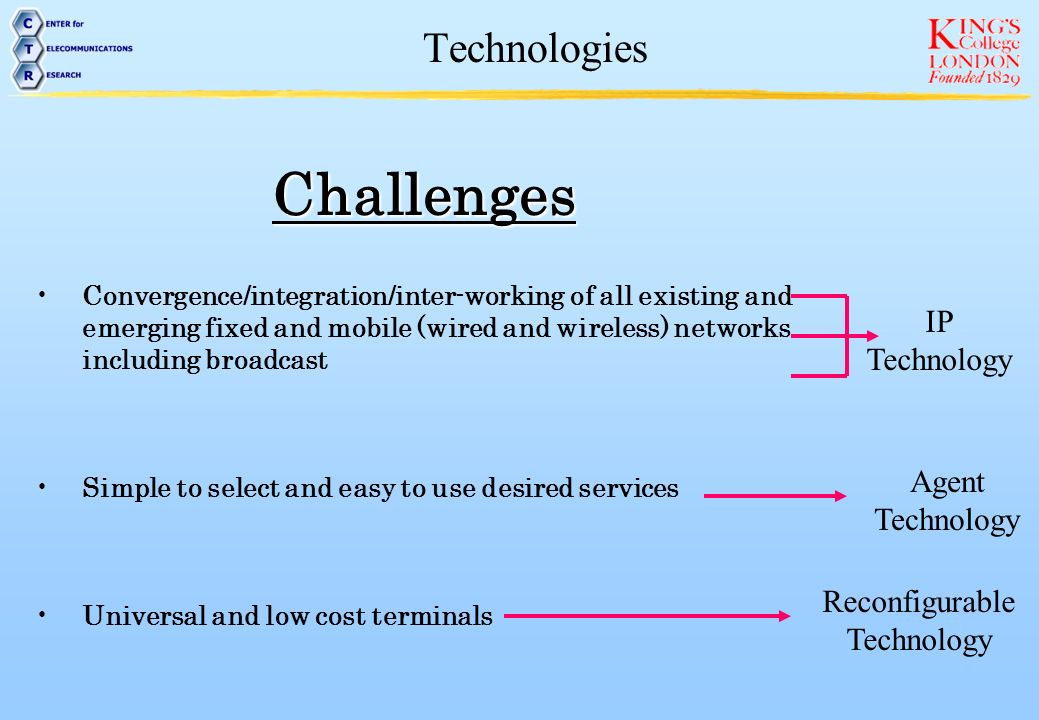 Reconfigurable Technology
