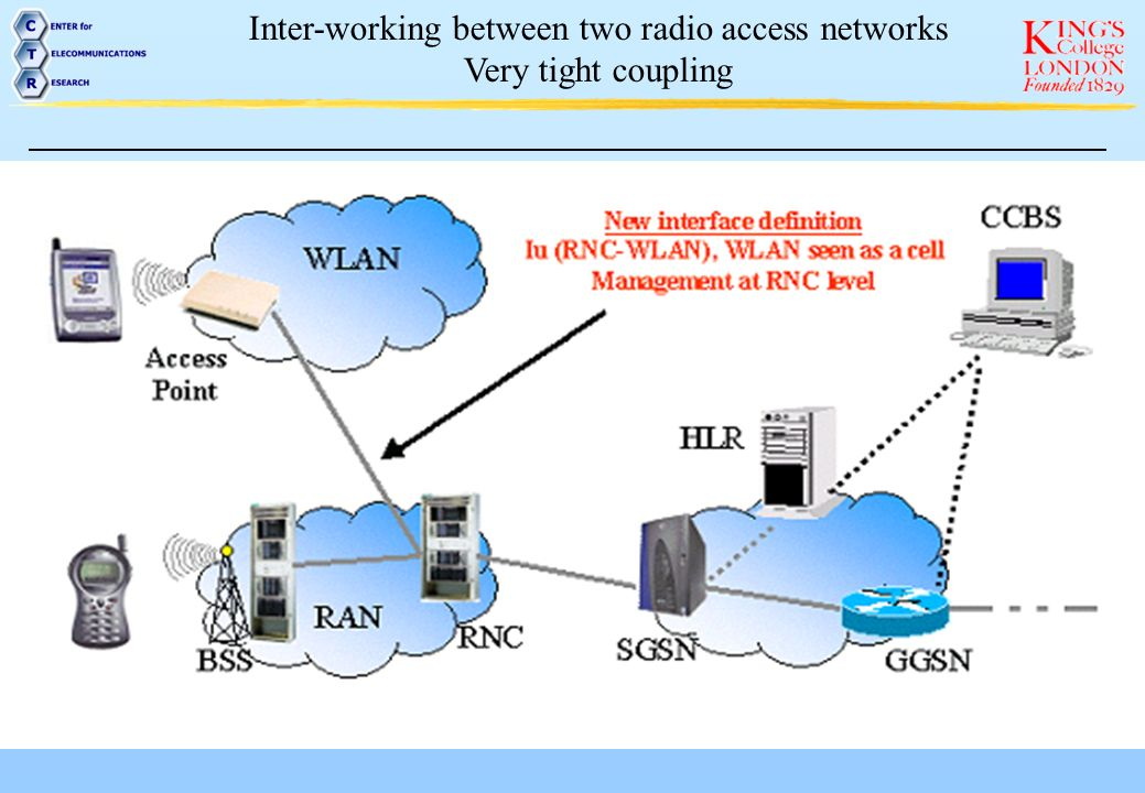 Inter-working between two radio access networks