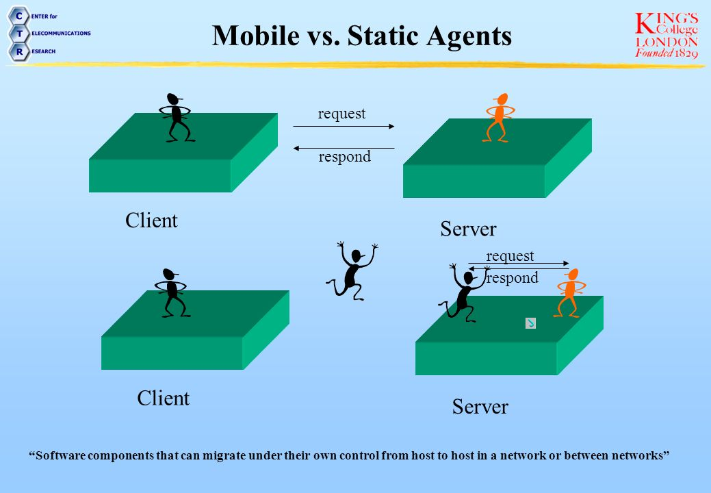 Mobile vs. Static Agents