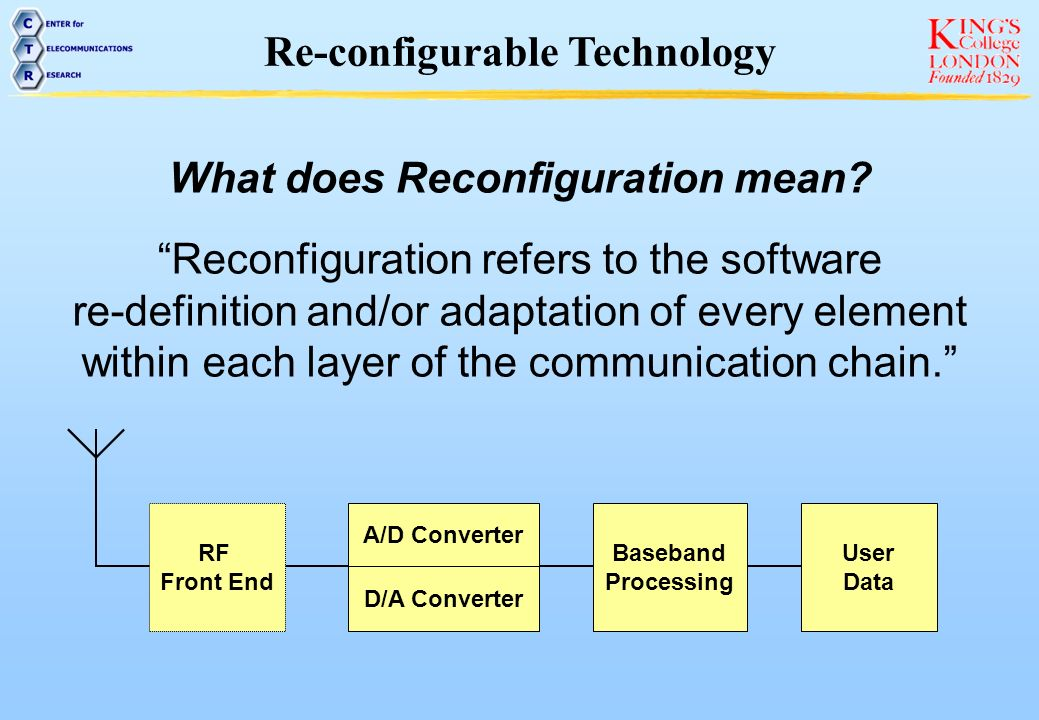 Re-configurable Technology What does Reconfiguration mean