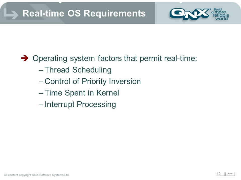 Real-time OS Requirements