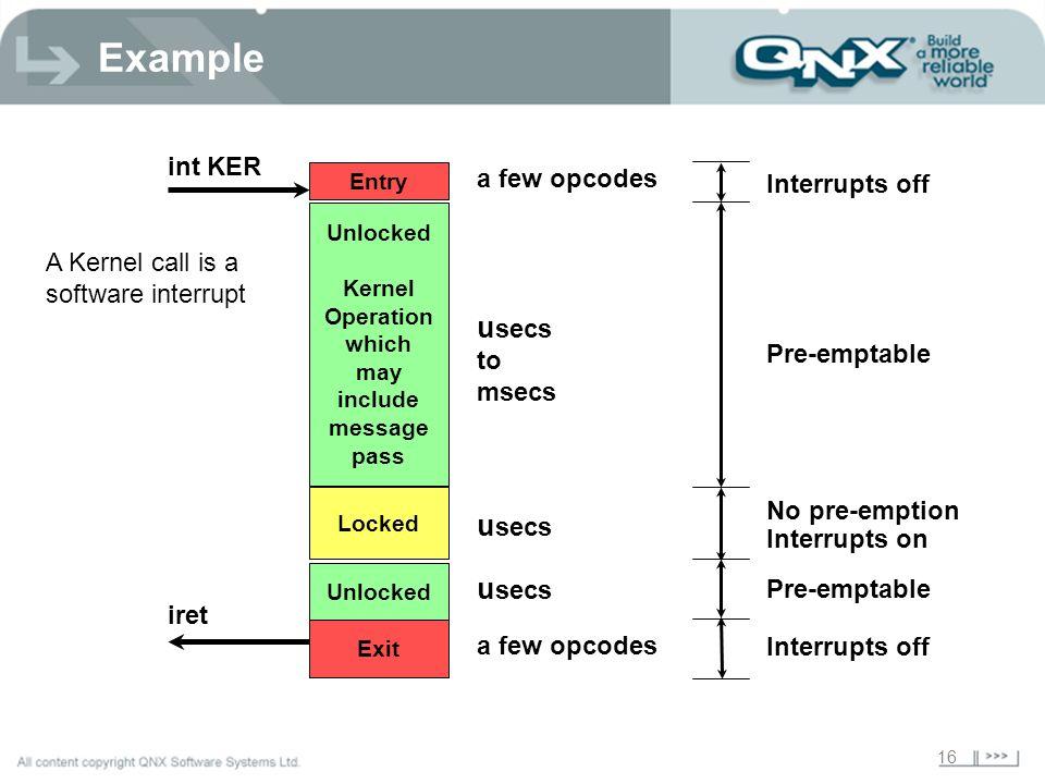 Example usecs usecs usecs int KER a few opcodes Interrupts off