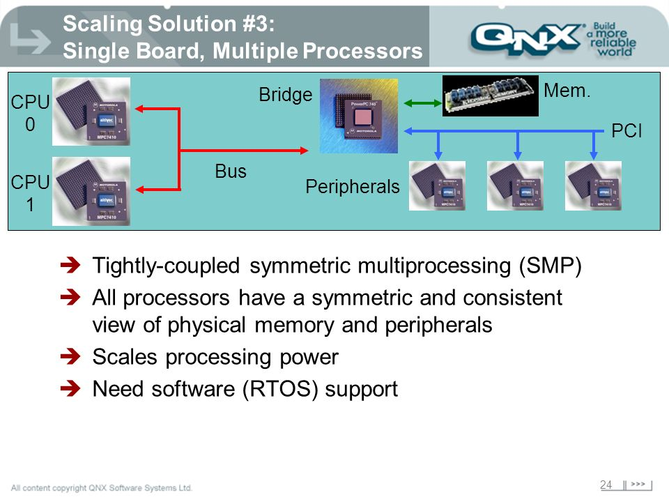 Scaling Solution #3: Single Board, Multiple Processors