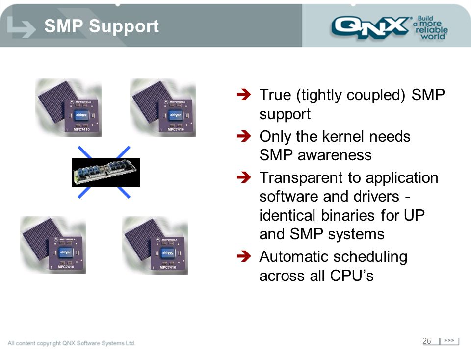 SMP Support True (tightly coupled) SMP support