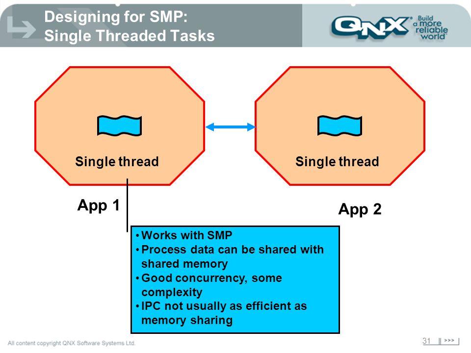Designing for SMP: Single Threaded Tasks