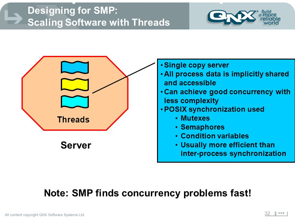 Designing for SMP: Scaling Software with Threads