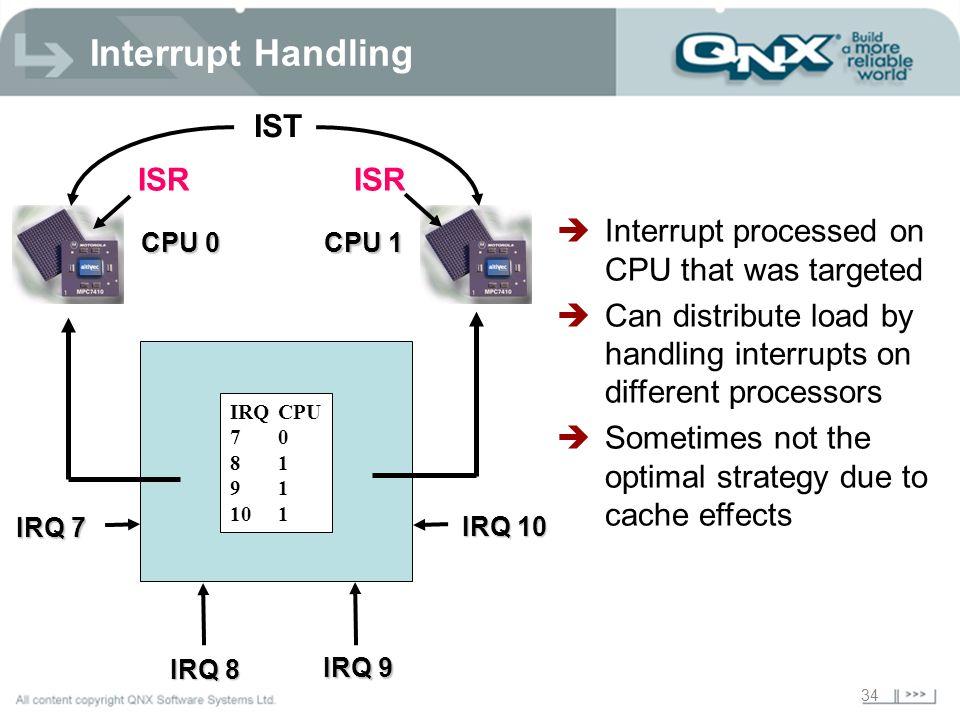 Interrupt Handling IST ISR