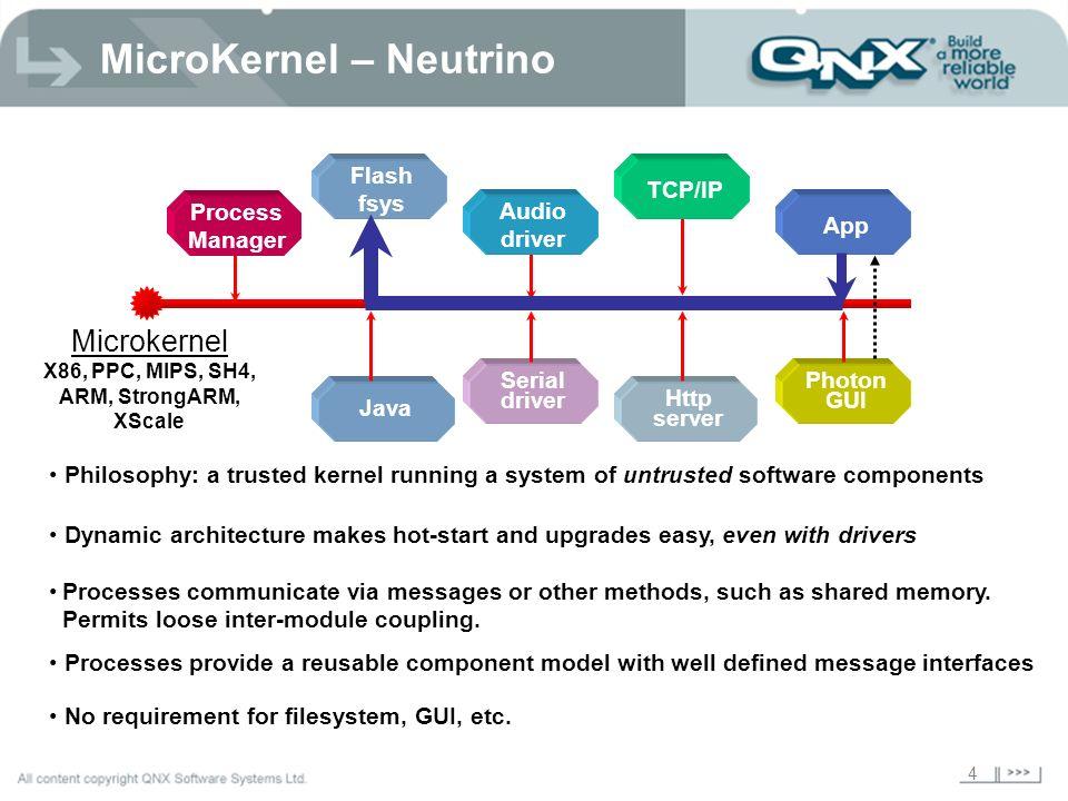 MicroKernel – Neutrino