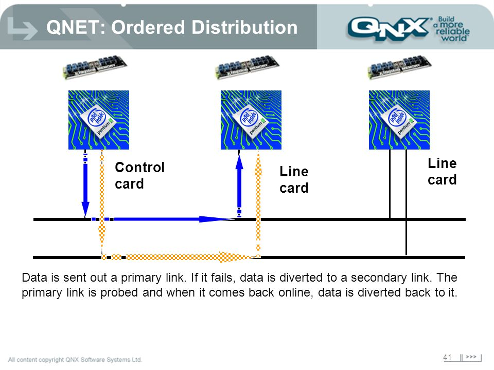 QNET: Ordered Distribution
