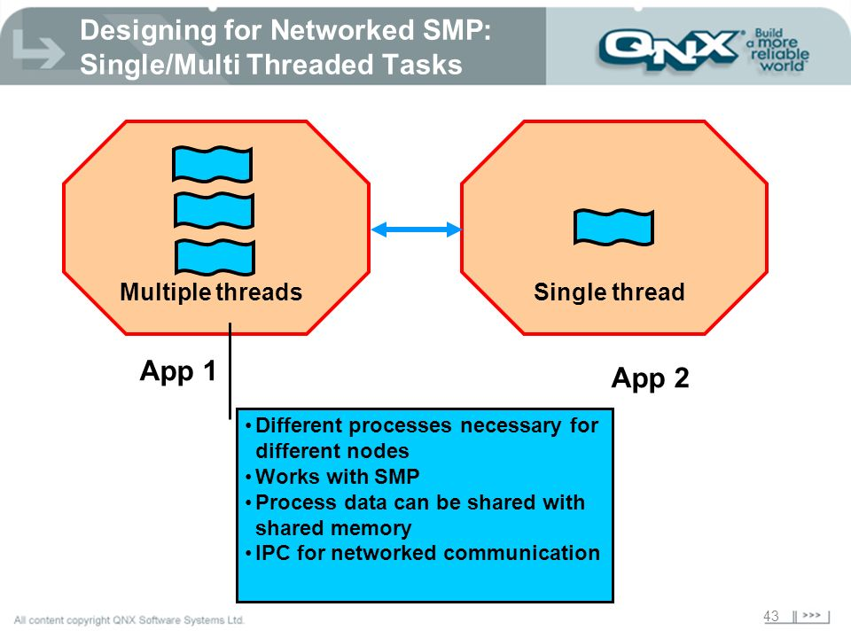 Designing for Networked SMP: Single/Multi Threaded Tasks