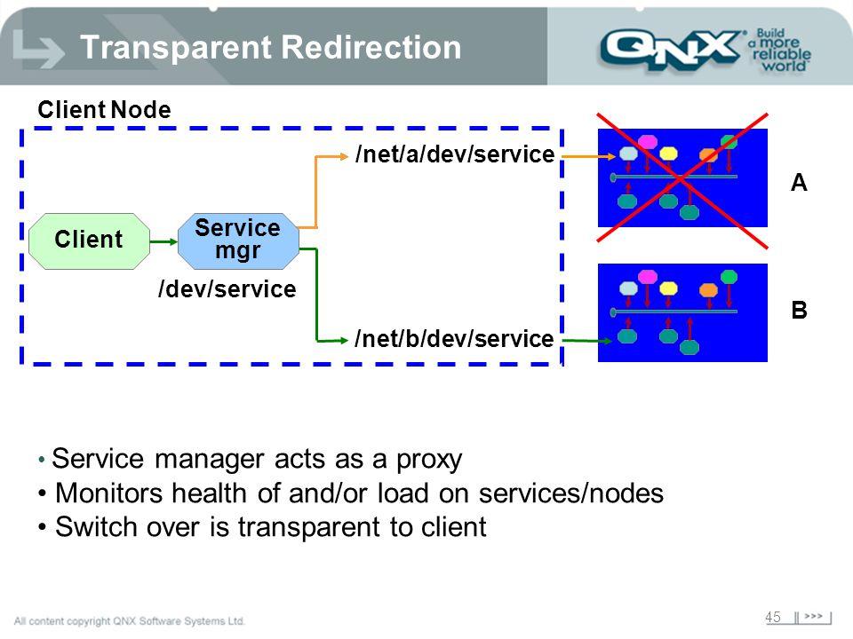 Transparent Redirection