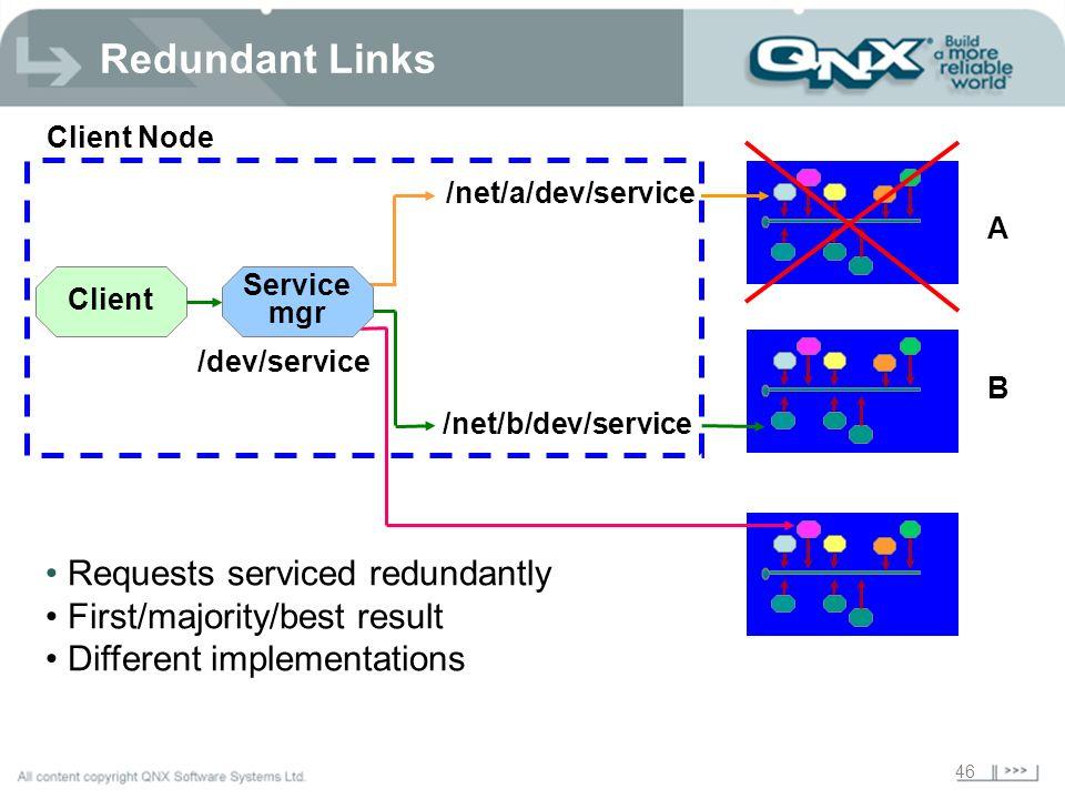 Redundant Links Requests serviced redundantly