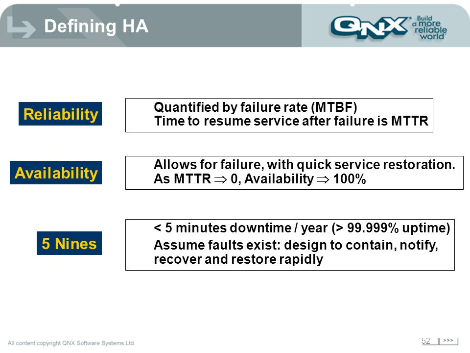 Defining HA Reliability Availability 5 Nines