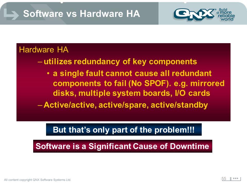 Software vs Hardware HA