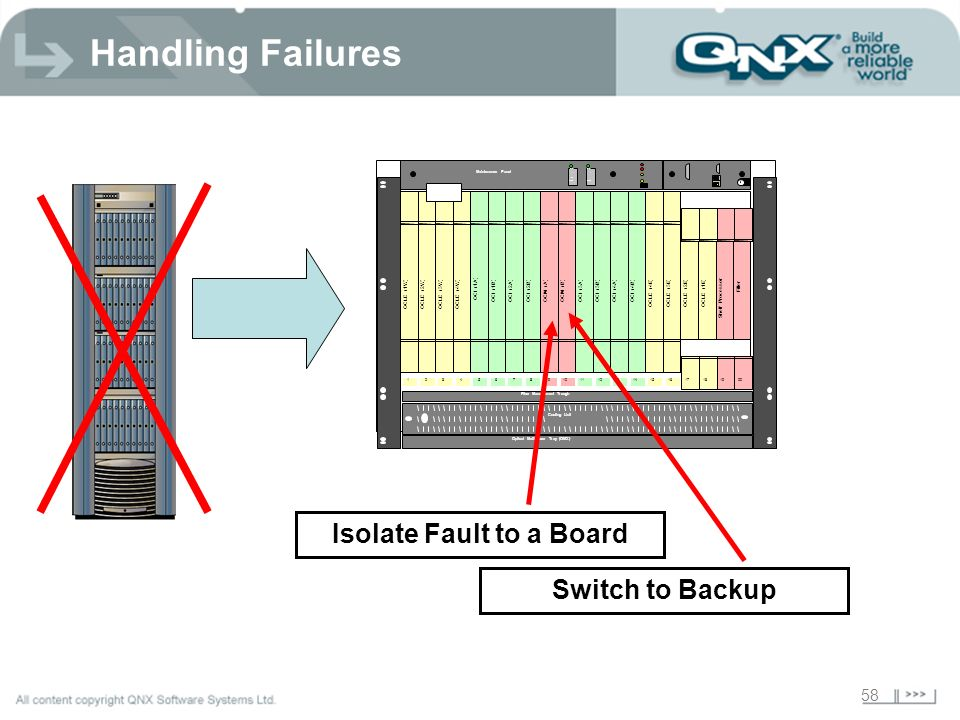 Isolate Fault to a Board