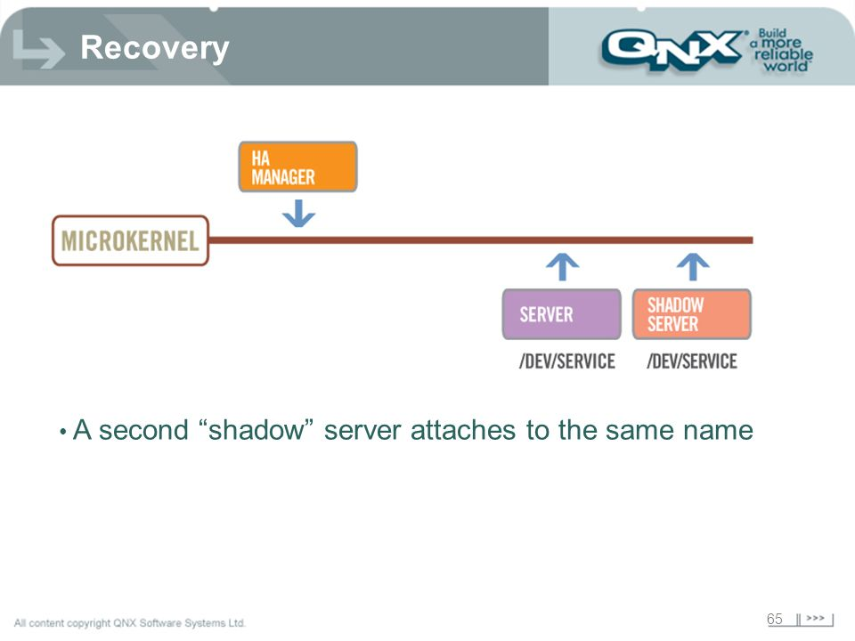 Recovery A second shadow server attaches to the same name