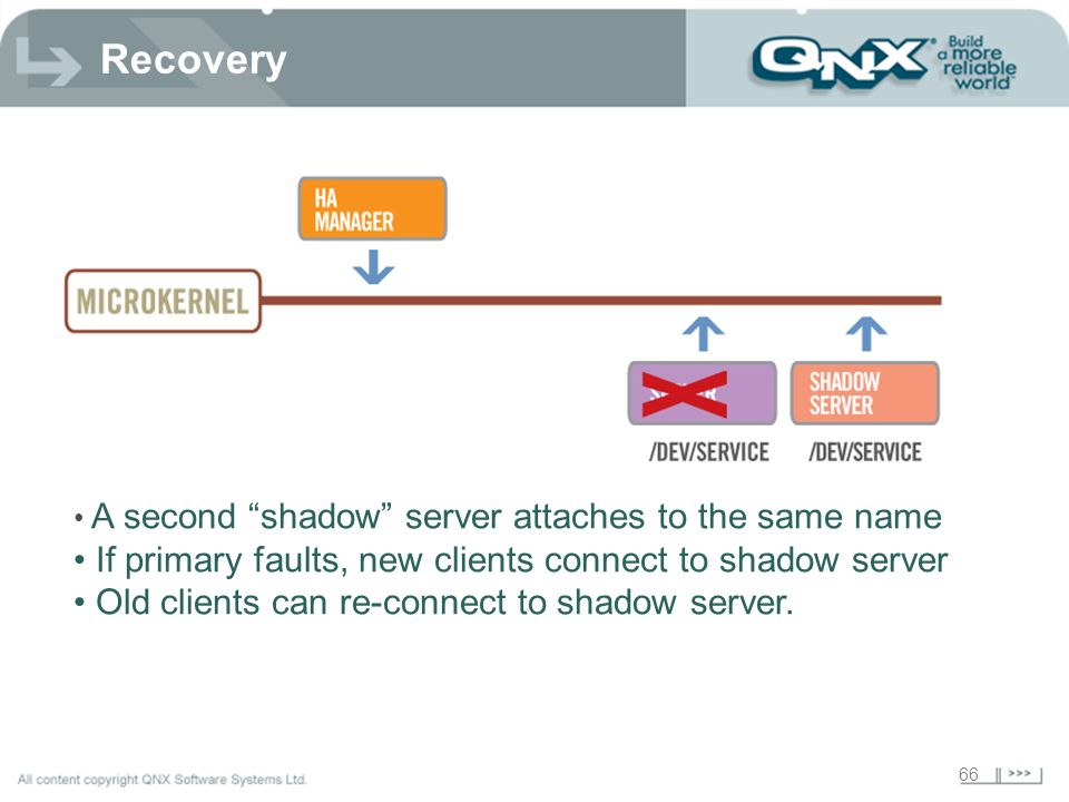 Recovery If primary faults, new clients connect to shadow server