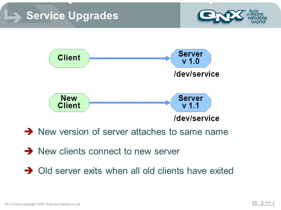 Service Upgrades New version of server attaches to same name