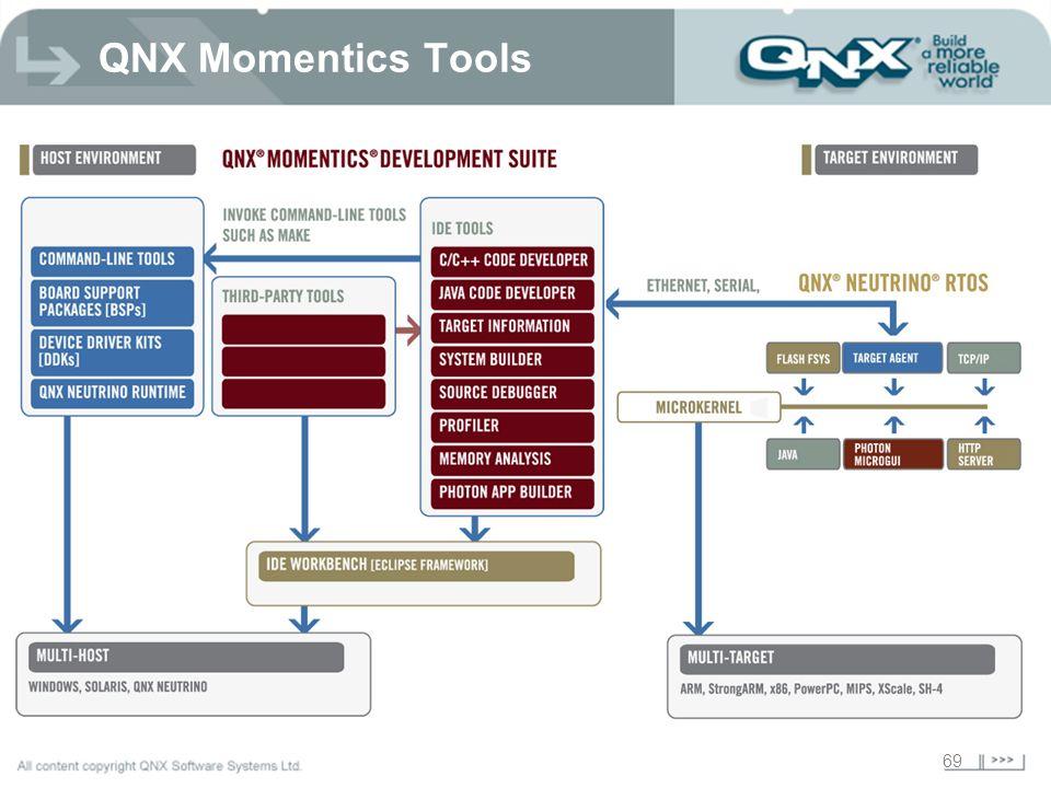 QNX Momentics Tools