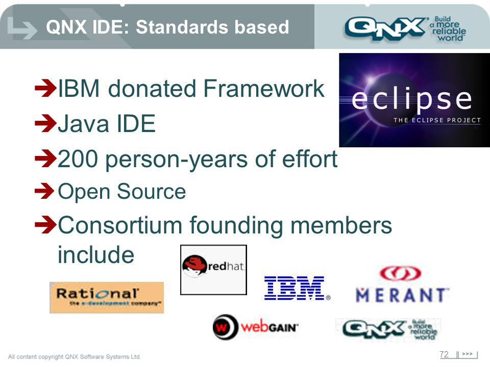 QNX IDE: Standards based