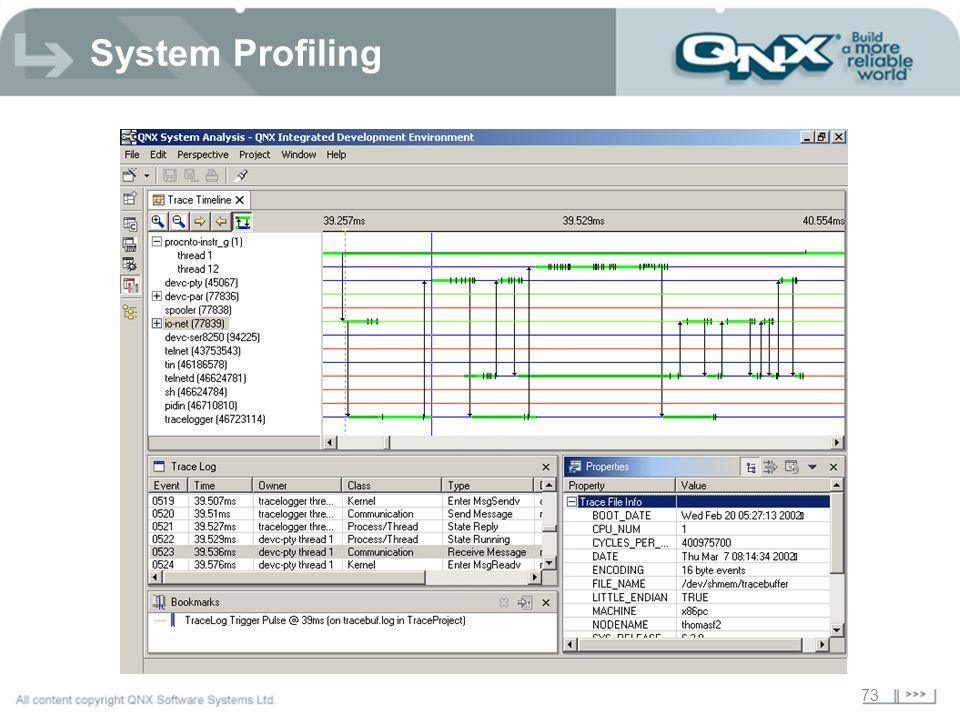 System Profiling