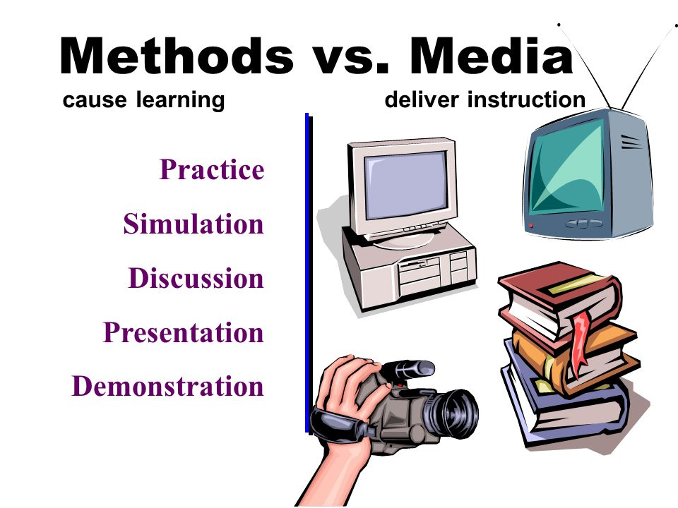 Methods vs. Media Practice Simulation Discussion Presentation