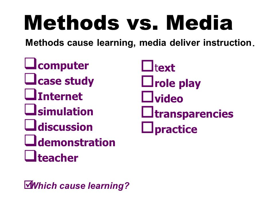 Methods vs. Media computer text case study role play Internet video