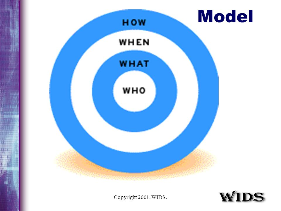 Model Copyright 2001. WIDS.