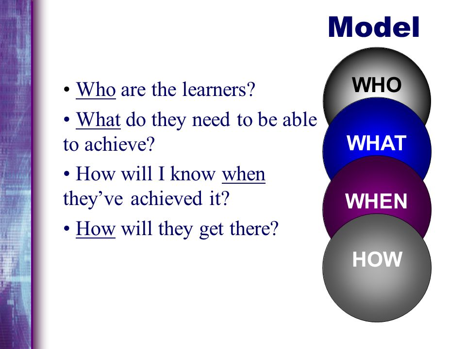 Model WHO Who are the learners