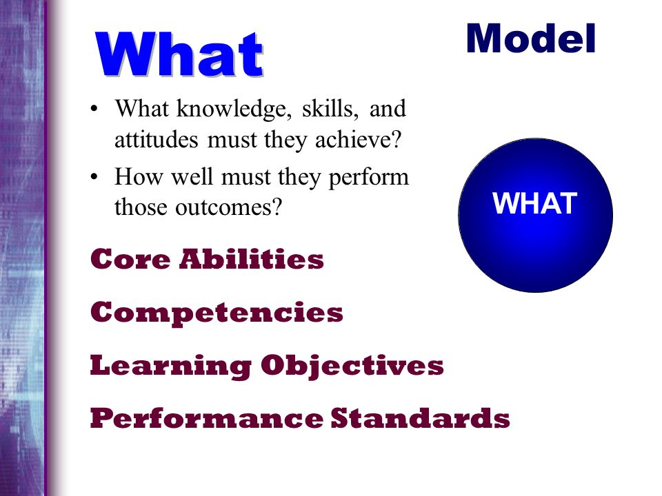 What Model WHAT Core Abilities Competencies Learning Objectives