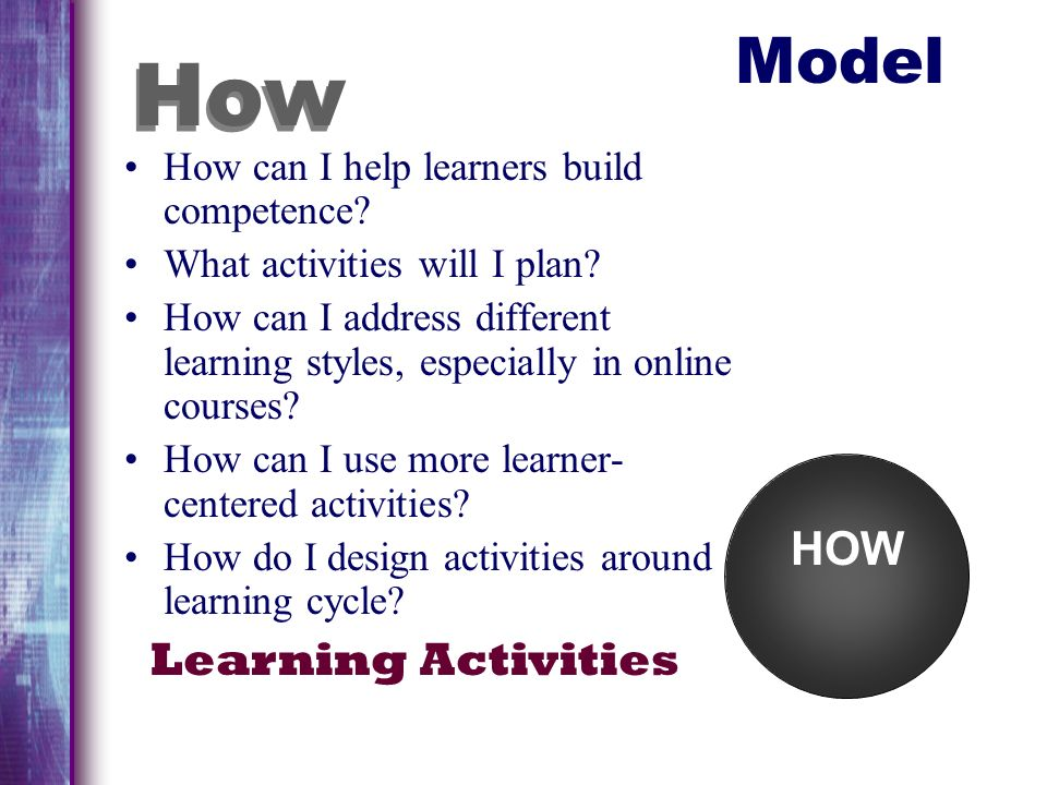 How Model HOW Learning Activities