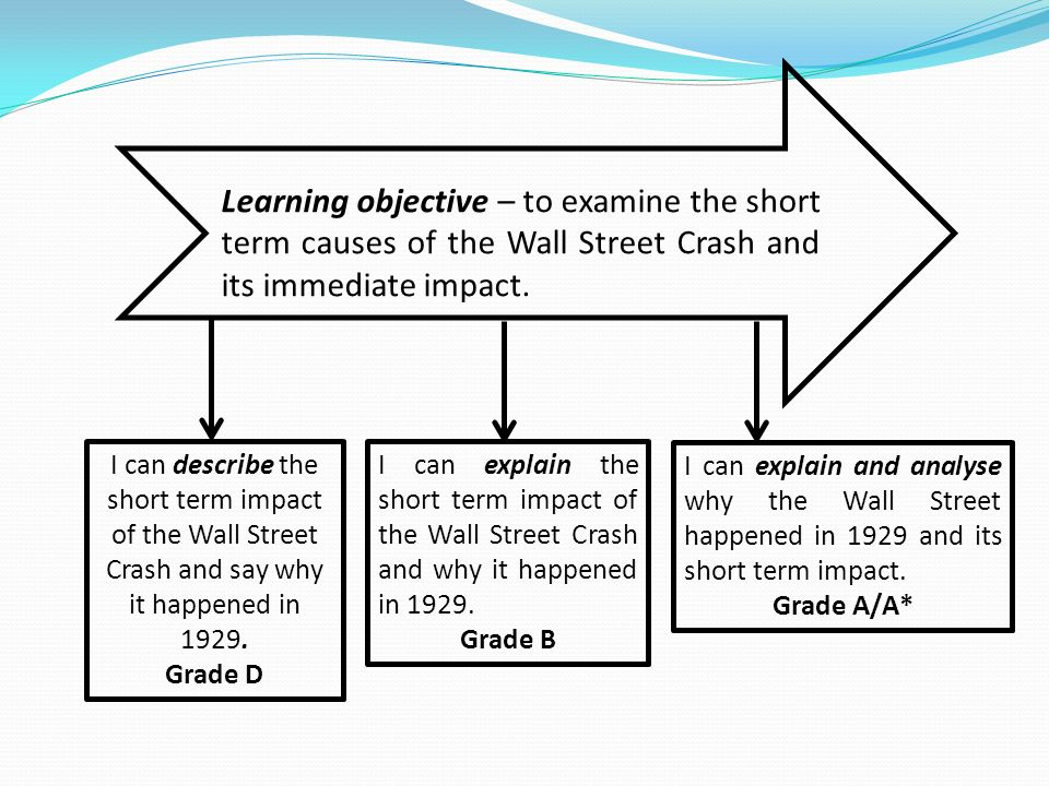 Was the wall street crash a turning point ppt video online download learning objective to examine the short term causes of the wall street crash and its ccuart Gallery