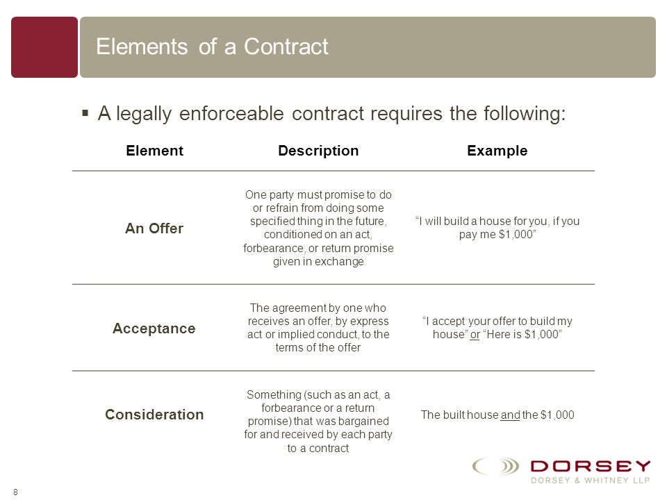 Elements of a Contract A legally enforceable contract requires the following: Element. Description.