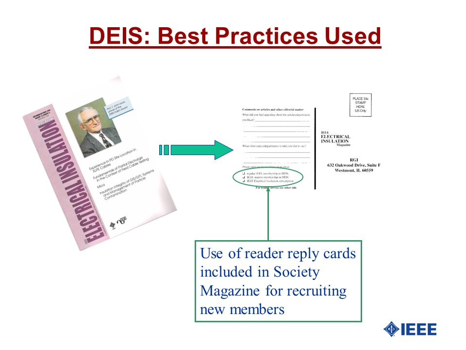 DEIS: Best Practices Used