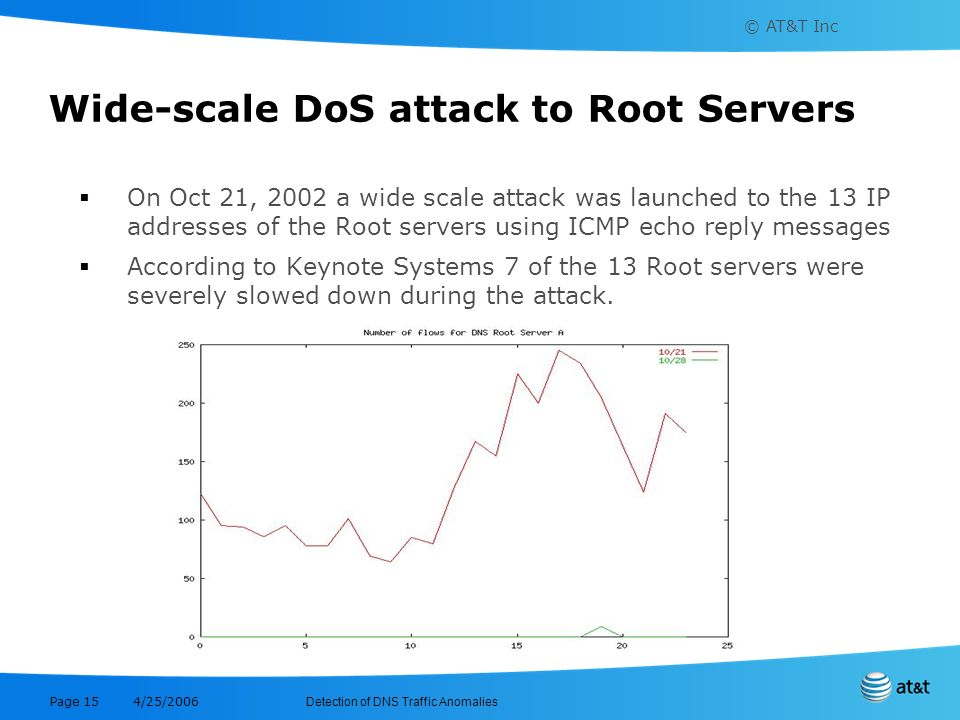 Wide-scale DoS attack to Root Servers