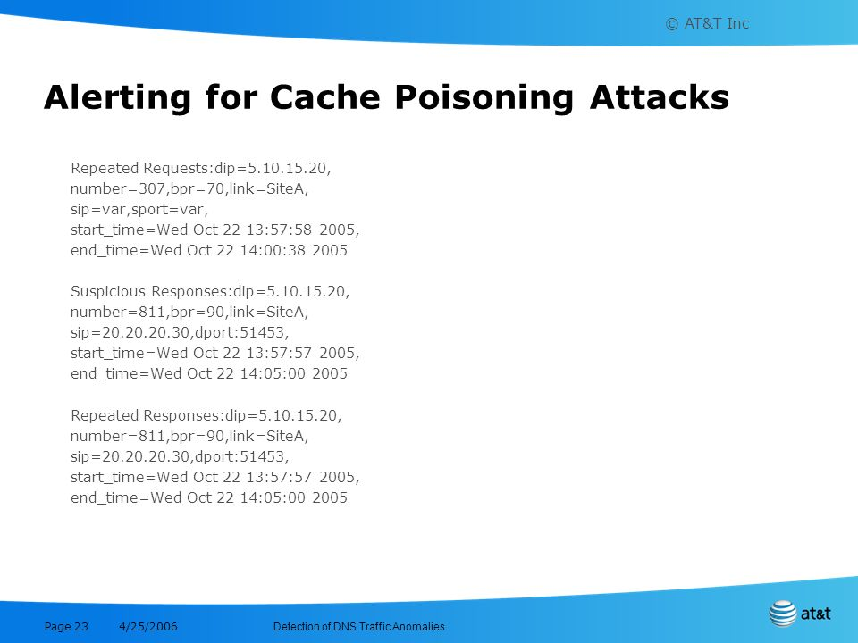 Alerting for Cache Poisoning Attacks