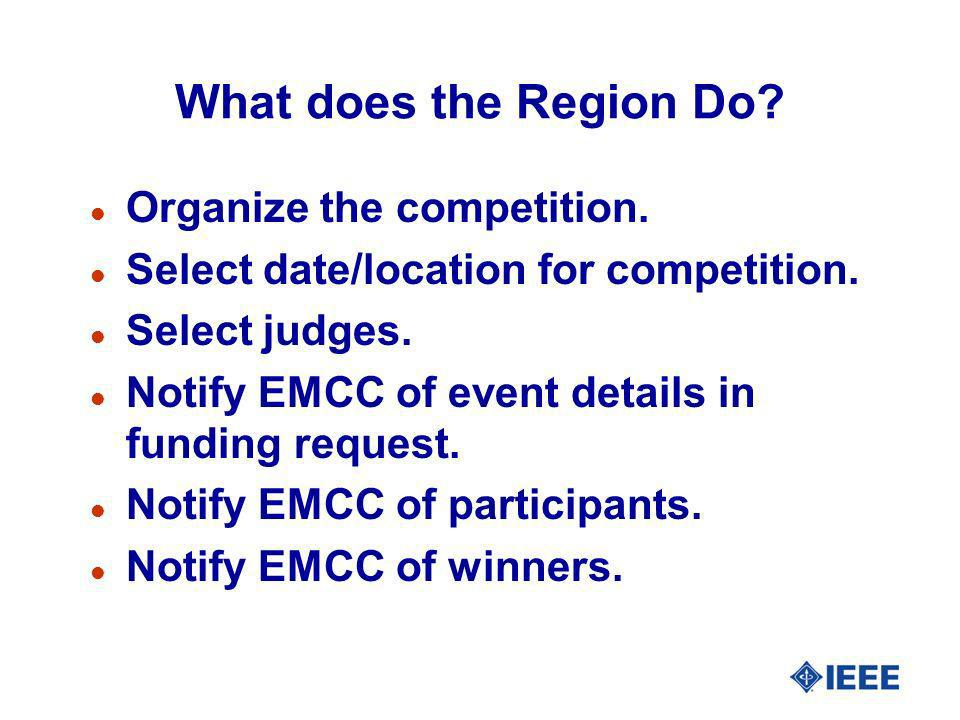 What does the Region Do Organize the competition.