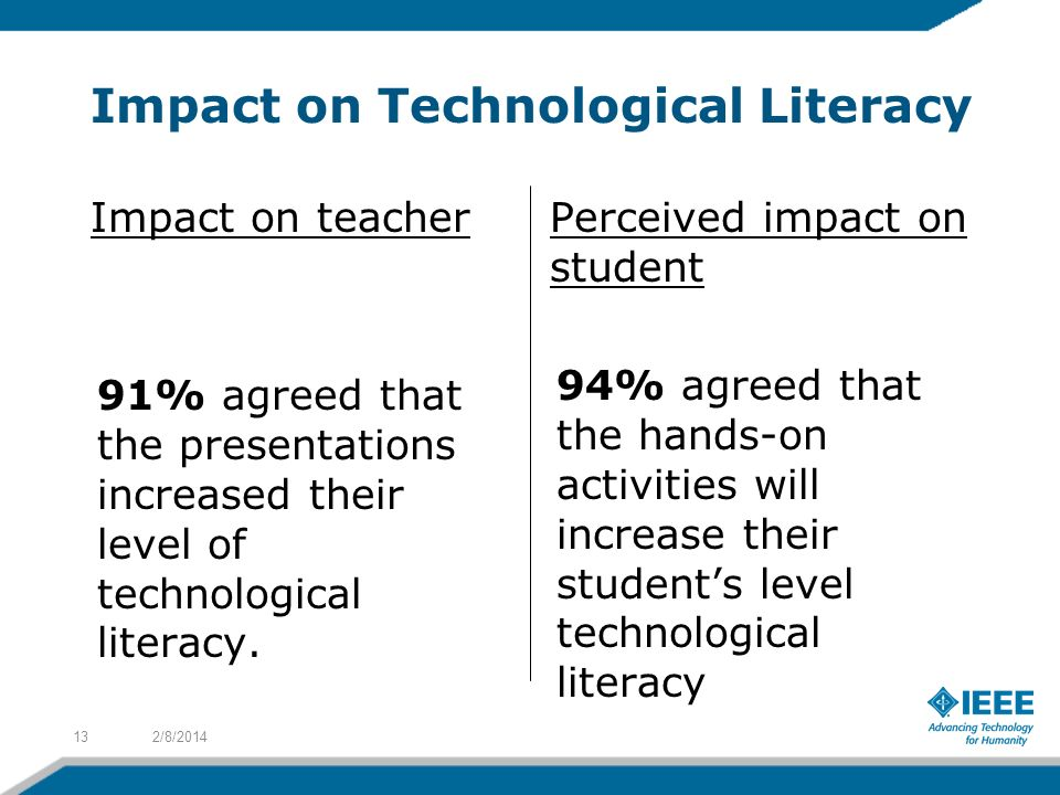 Impact on Technological Literacy