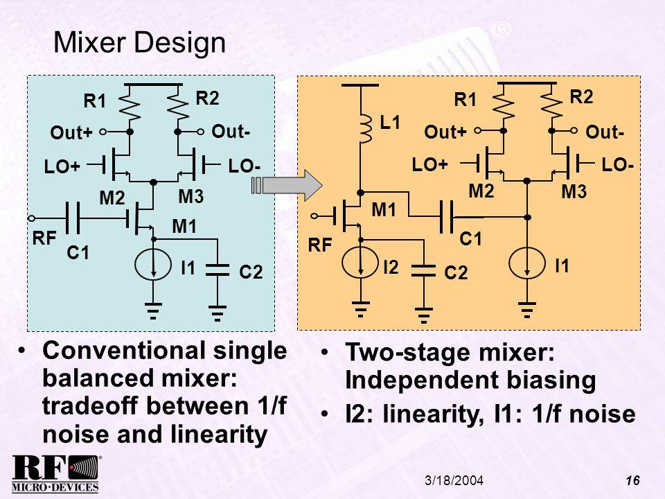 Mixer Design R2. R1. R2. R1. L1. Out+ Out- Out+ Out- LO+ LO- LO+ LO- M2. M3. M2. M3.