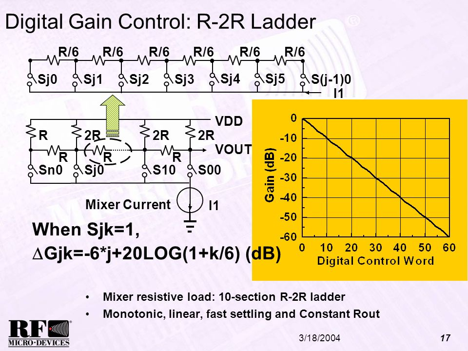 Digital Gain Control: R-2R Ladder
