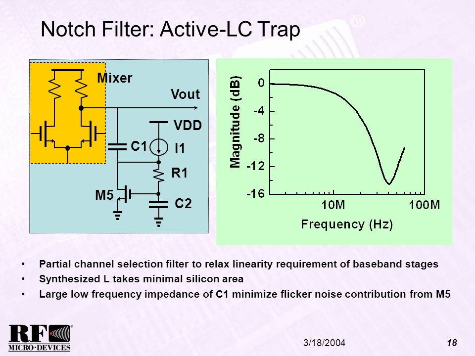 Notch Filter: Active-LC Trap